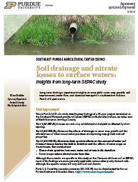 Soil drainage and nitrate losses to surface waters: Insights from long-term SEPAC study