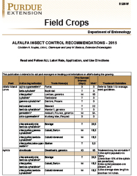 Field Crops: Alfalfa Insect Control Recommendations