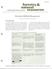Woodland Wildlife Management