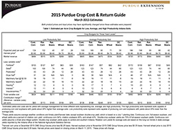 2019 Purdue Crop Cost and Return Guide