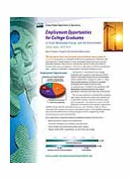 USDA NIFA Employment Opportunities for College Graduates in Food, Renewable Energy, and the Environment-United States, 2010-2015; Two-page Summary